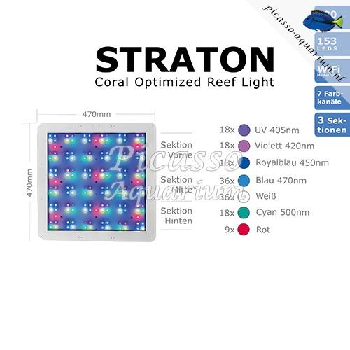 ATI Straton